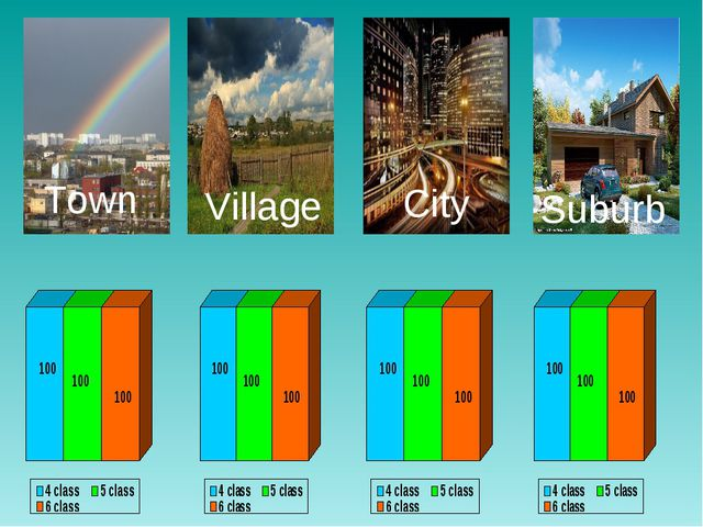 Town City Suburb Village