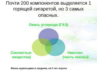 Почти 200 компонентов выделяется 1 горящей сигаретой, но 3 самых опасных. Жиз