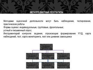 Результаты освоения ООП Личностные Метапредметные (УУД) Познавательные Регуля