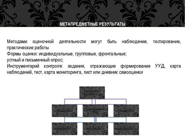 Результаты освоения ООП Личностные Метапредметные (УУД) Познавательные Регуля...