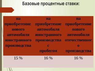 Базовые процентные ставки: на приобретение нового автомобиля иностранного пр