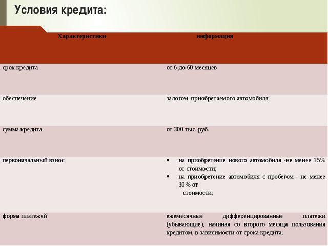 Условия кредита: Характеристики информация срок кредита от 6 до 60 месяцев об...