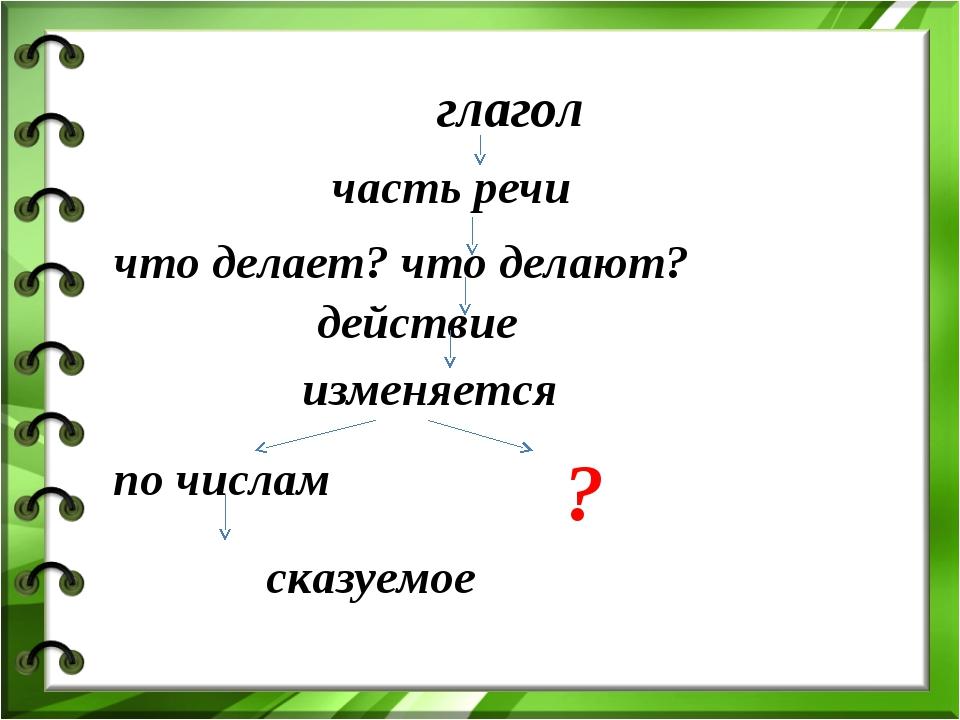 глагол часть речи что делает? что делают? действие изменяется по числам сказу...