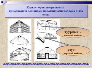 Каркас юрты покрывается циновками и большими полотнищами войлока в два слоя.