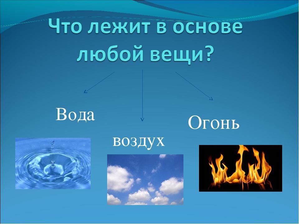 Вода воздух Огонь