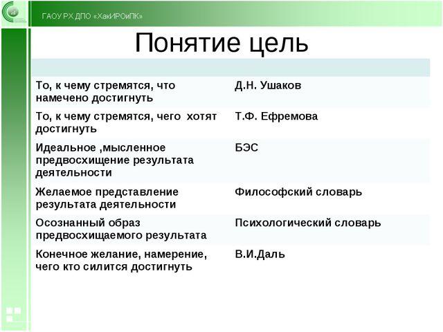 Понятие цель  То, к чему стремятся, что намечено достигнутьД.Н. Ушаков То,...