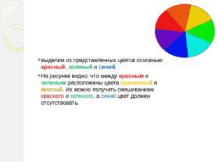 выделим из представленных цветов основные: красный, зеленый и синий. На рису