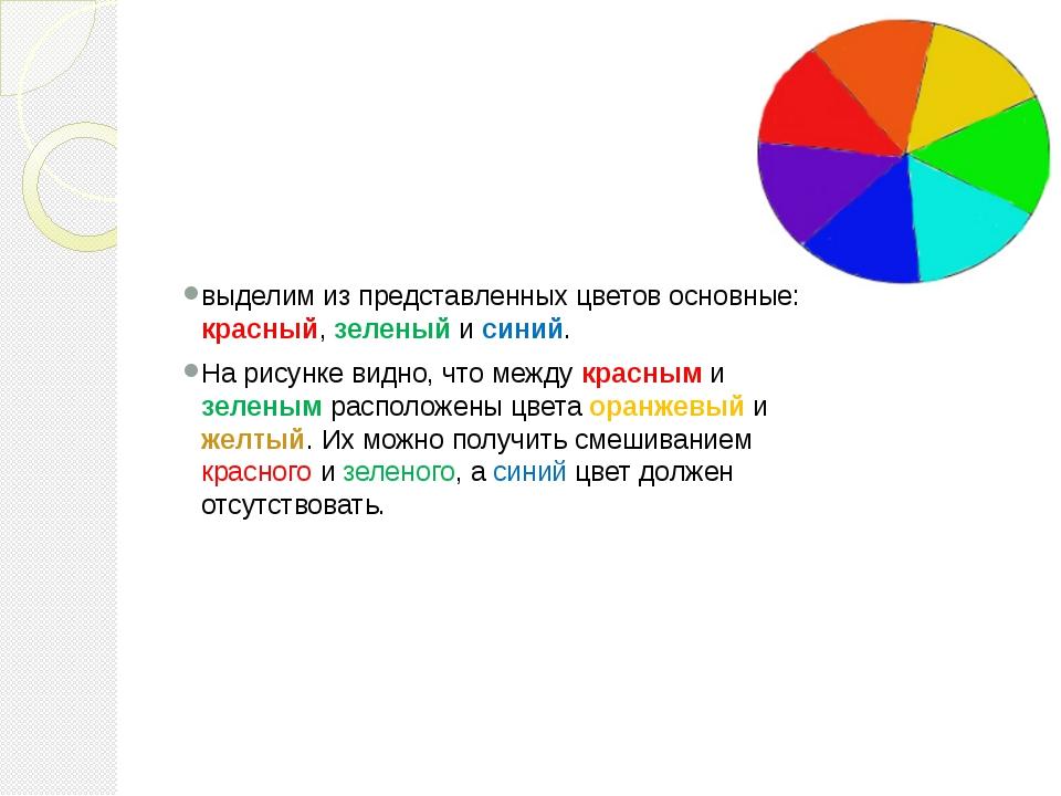 выделим из представленных цветов основные: красный, зеленый и синий. На рису...