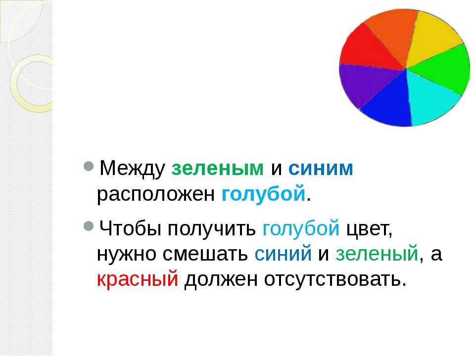 Между зеленым и синим расположен голубой. Чтобы получить голубой цвет, нужно...