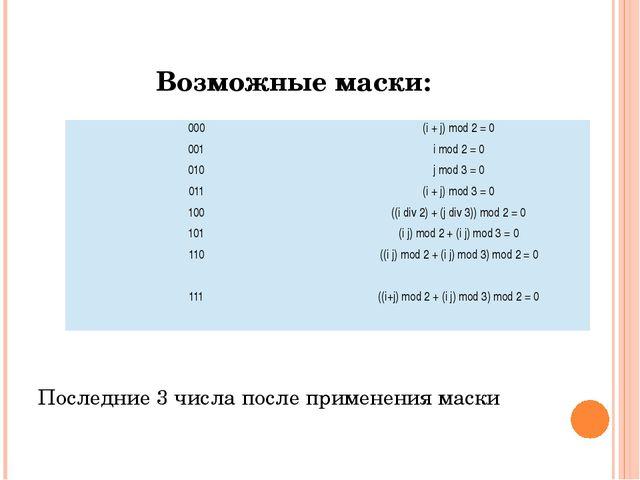 Возможные маски: Последние 3 числа после применения маски 000 (i + j) mod 2 =...