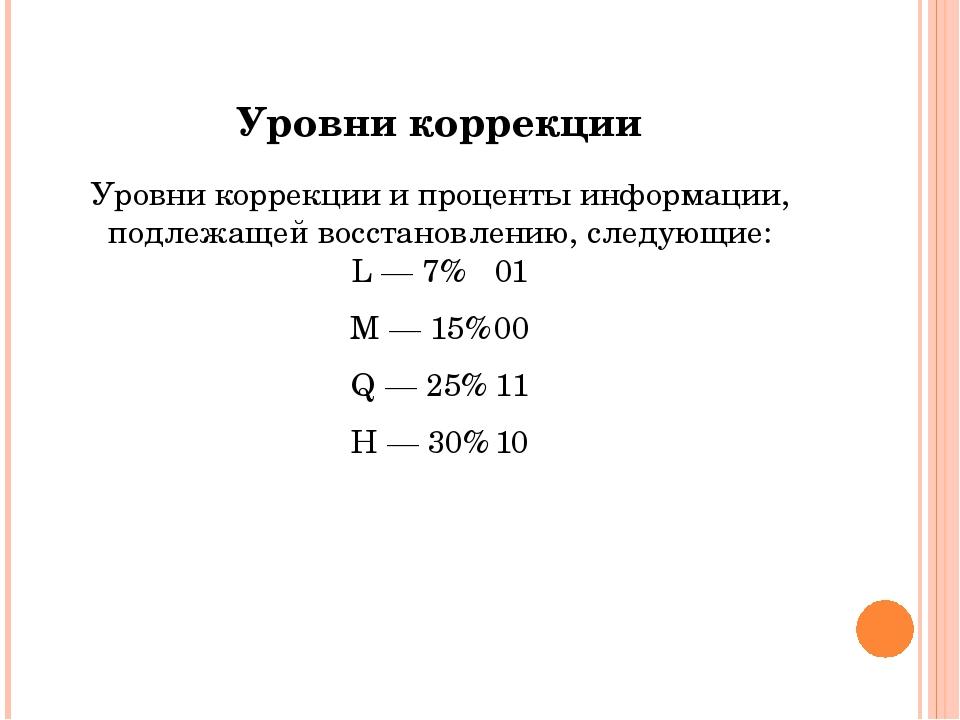 Уровни коррекции Уровни коррекции и проценты информации, подлежащей восстанов...