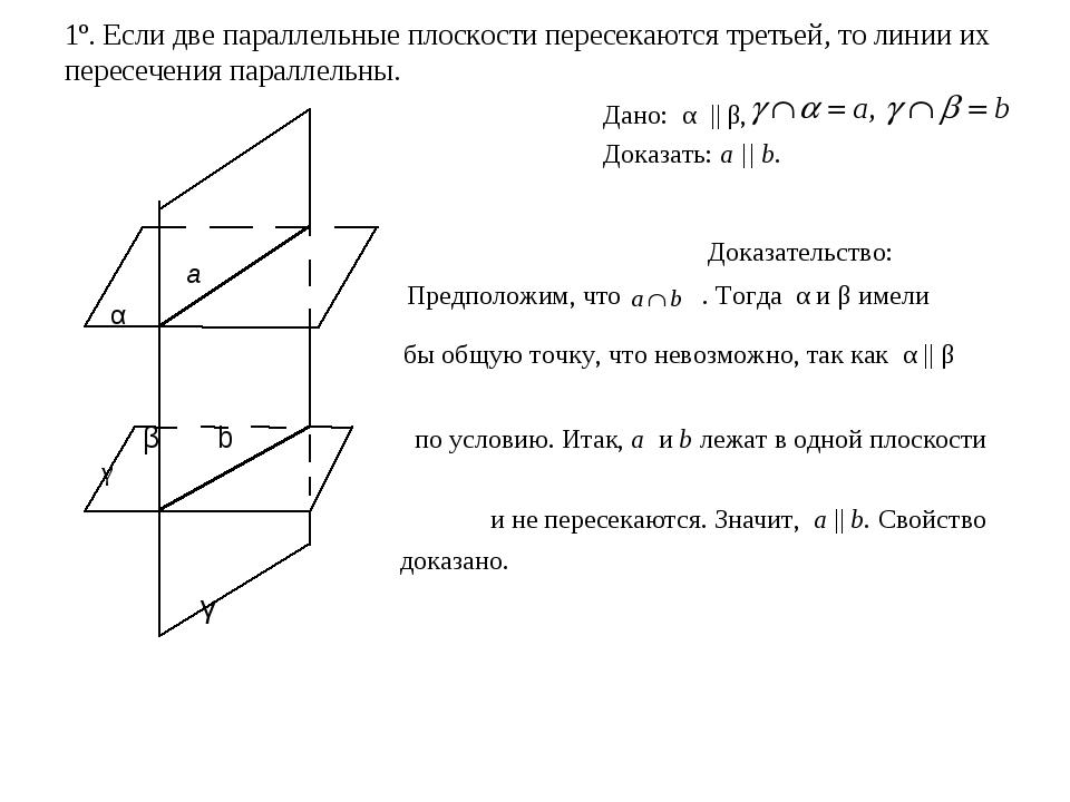 1º. Если две параллельные плоскости пересекаются третьей, то линии их пересеч...