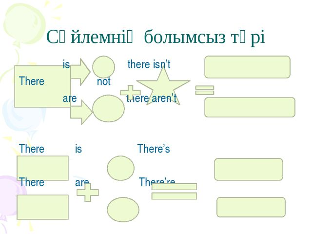 Сөйлемнің болымсыз түрі is there isn't There not are there aren't There is T...