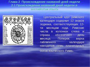 Глава 2 Происхождение названий дней недели 2.1 Происхождение названий дней не