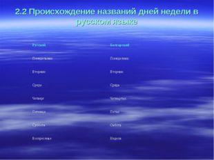 2.2 Происхождение названий дней недели в русском языке РусскийБолгарский Пон