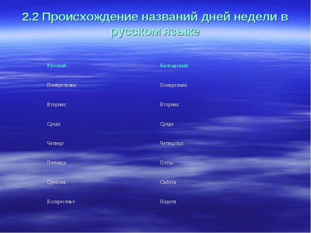2.2 Происхождение названий дней недели в русском языке РусскийБолгарский Пон...
