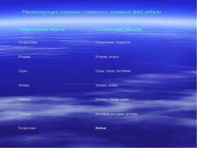 Реконструкция исконных славянских названий дней недели Современная недел...