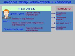 Домашнее задание Учебник, стр. 25-35, читать Подготовить макет компьютера или