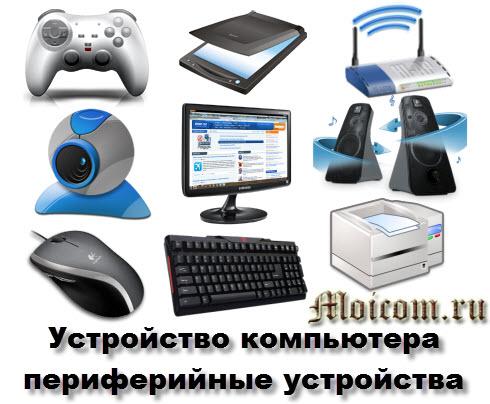 http://moicom.ru/wp-content/uploads/2013/04/Ustroystvo-kompyutera-periferiynyie-ustroystva.jpg