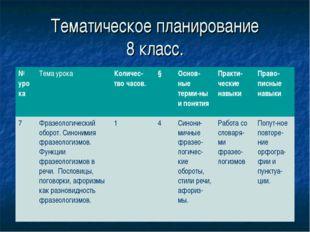 Тематическое планирование 8 класс. № урокаТема урокаКоличес-тво часов.§Ос
