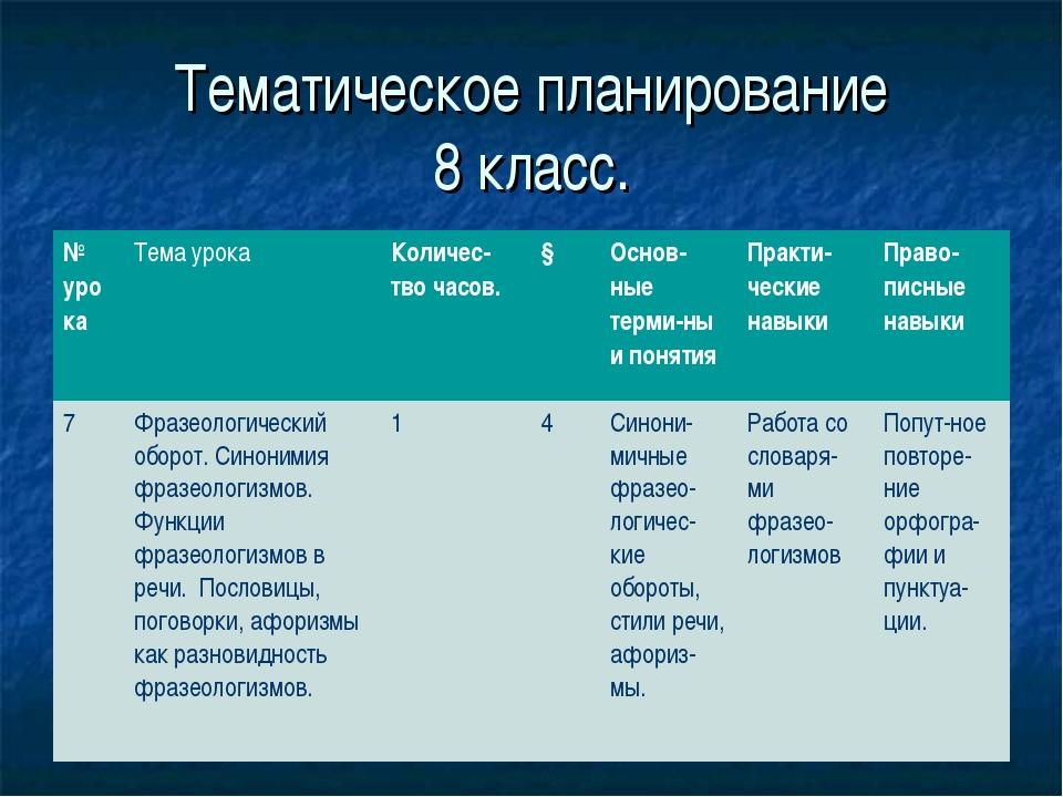 Тематическое планирование 8 класс. № урокаТема урокаКоличес-тво часов.§Ос...