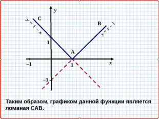 х у 1 –1 –1 1 А В С Таким образом, графиком данной функции является ломаная С
