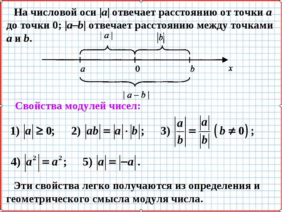 На числовой оси |а| отвечает расстоянию от точки а до точки 0; |а–b| отвечае...