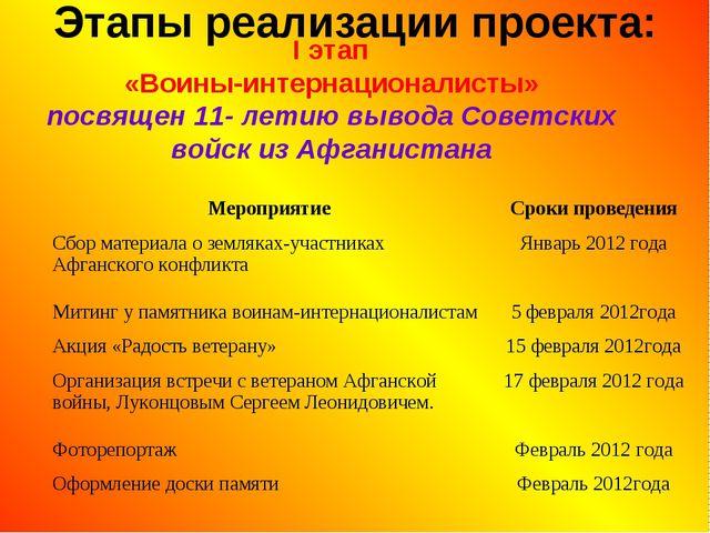 Этапы реализации проекта: I этап «Воины-интернационалисты» посвящен 11- летию...