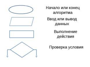 Начало или конец алгоритма Ввод или вывод данных Выполнение действия Проверк