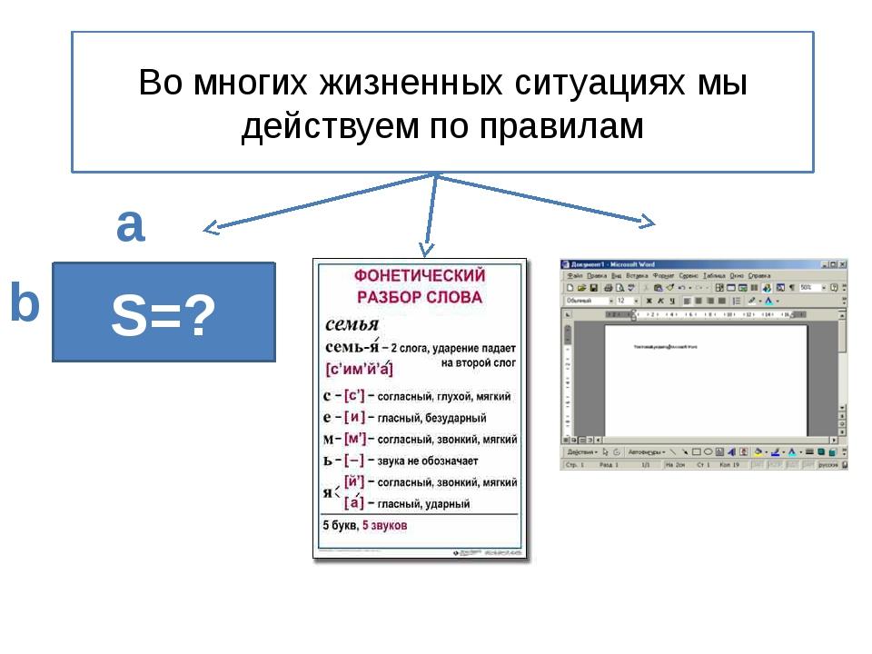 Во многих жизненных ситуациях мы действуем по правилам S=? a b