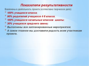 Показатели результативности Вовлечены в деятельность проекта (коллективно тво