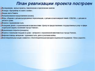 План реализации проекта построен Исследование, малые проекты, тематические и