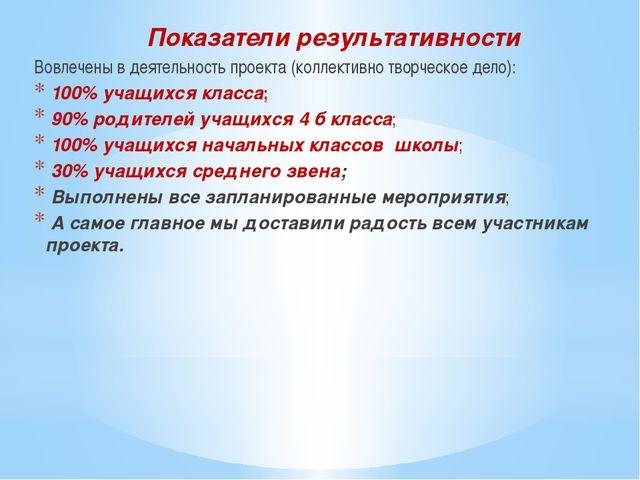Показатели результативности Вовлечены в деятельность проекта (коллективно тво...