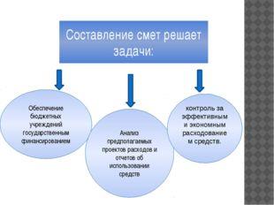 Составление смет решает задачи: Обеспечение бюджетных учреждений государствен