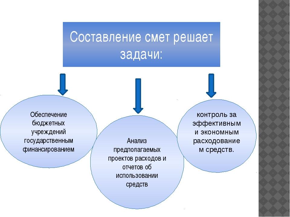 Составление смет решает задачи: Обеспечение бюджетных учреждений государствен...