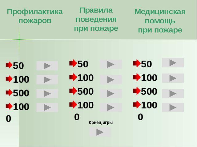 Профилактика пожаров 50 100 500 1000