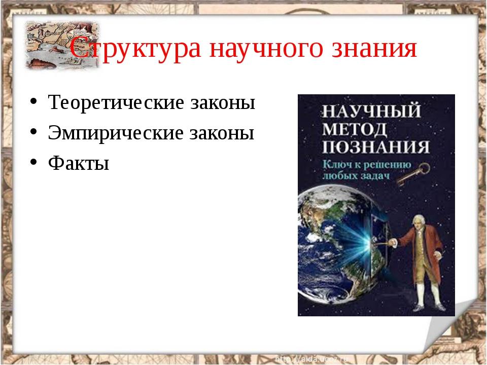 Структура научного знания Теоретические законы Эмпирические законы Факты