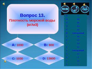 Вопрос 13. Плотность морской воды (кг/м3) А: 1000 B: 800 C: 1030 D: 13600 15