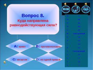 Вопрос 8. Куда направлена равнодействующая сила? А: криво B: противоположно