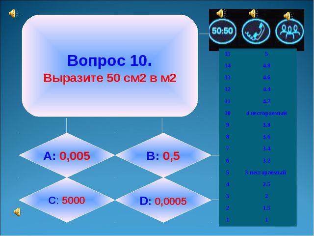 Вопрос 10. Выразите 50 см2 в м2 А: 0,005 B: 0,5 C: 5000 D: 0,0005 155 144....