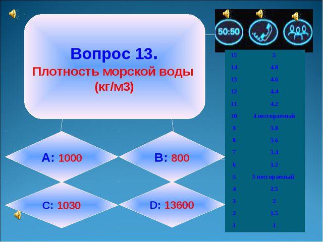 Вопрос 13. Плотность морской воды (кг/м3) А: 1000 B: 800 C: 1030 D: 13600 15...