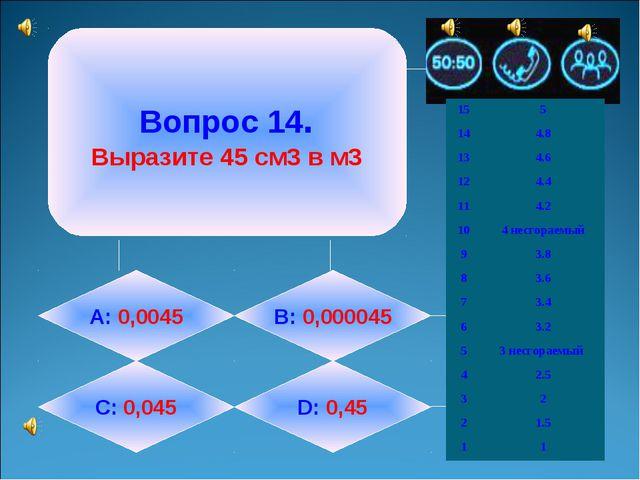 Вопрос 14. Выразите 45 см3 в м3 А: 0,0045 B: 0,000045 C: 0,045 D: 0,45 155...