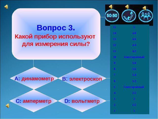 Вопрос 3. Какой прибор используют для измерения силы? А: динамометр B: элект...
