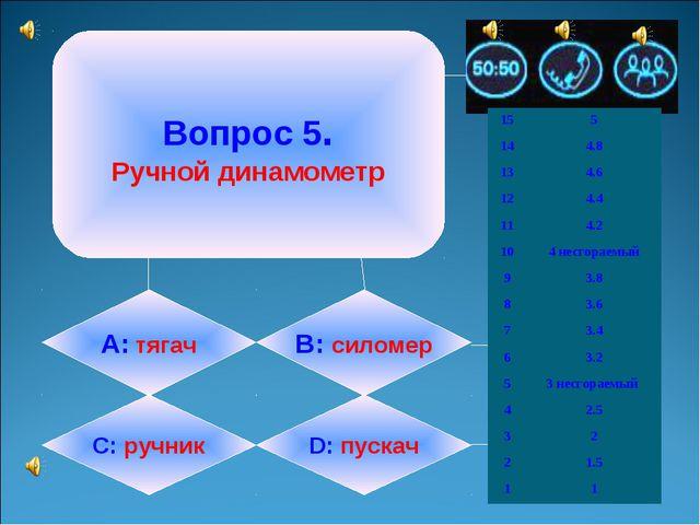 Вопрос 5. Ручной динамометр А: тягач B: силомер C: ручник D: пускач 155 14...