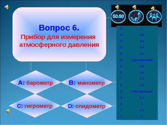 Вопрос 6. Прибор для измерения атмосферного давления А: барометр B: манометр...