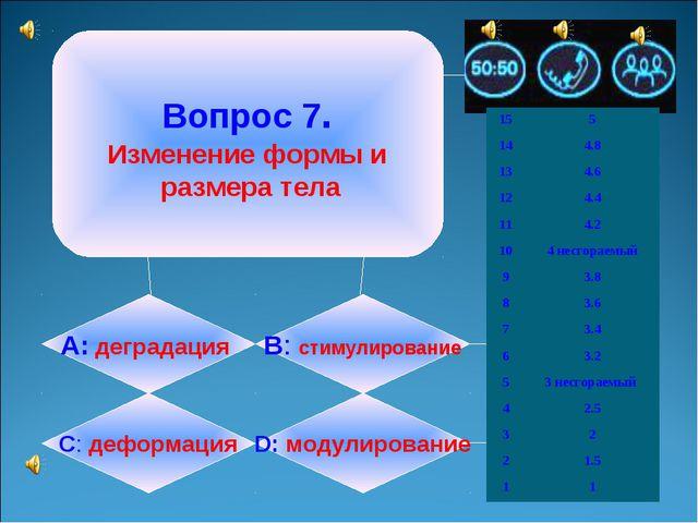 Вопрос 7. Изменение формы и размера тела А: деградация B: стимулирование C:...