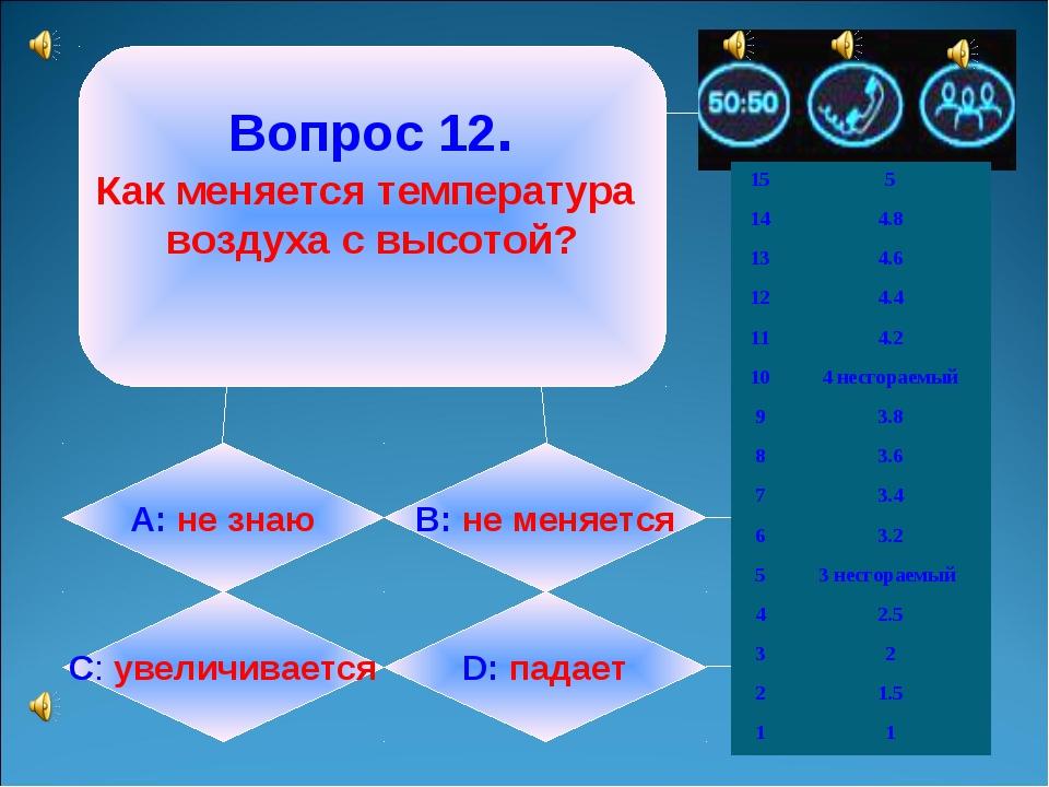 Вопрос 12. Как меняется температура воздуха с высотой? А: не знаю B: не меня...