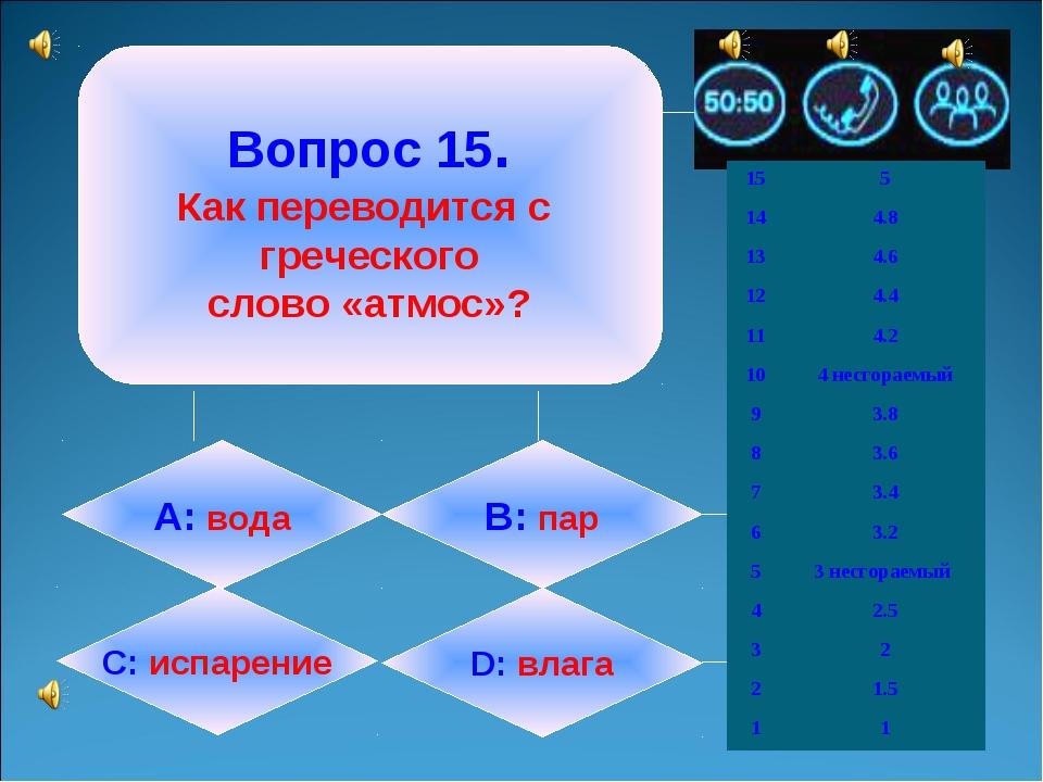 Вопрос 15. Как переводится с греческого слово «атмос»? А: вода B: пар C: исп...