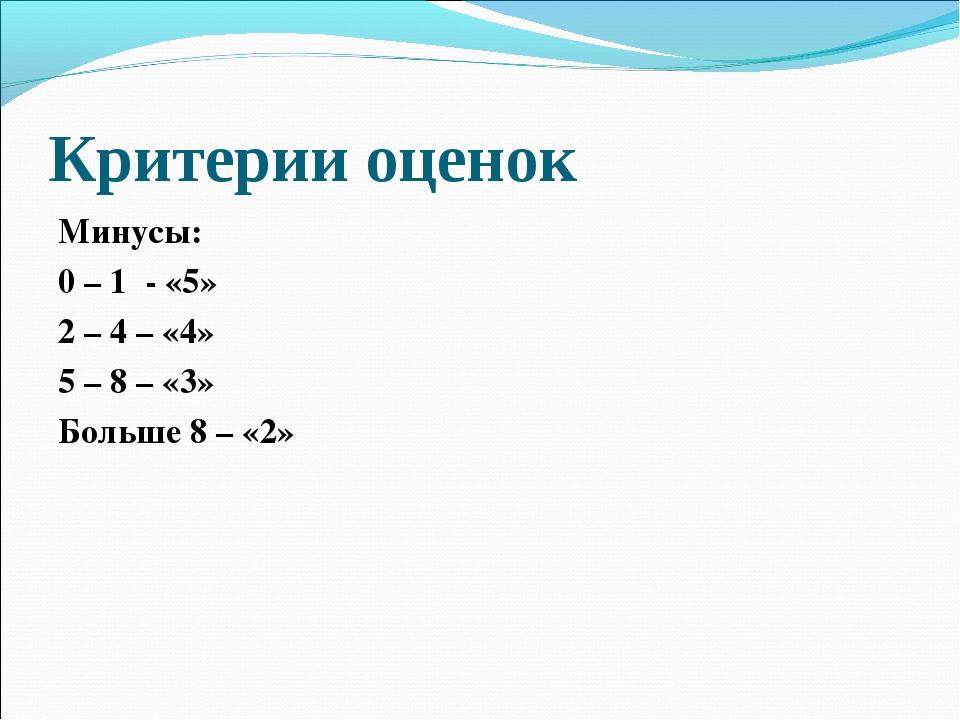 Критерии оценок Минусы: 0 – 1 - «5» 2 – 4 – «4» 5 – 8 – «3» Больше 8 – «2»