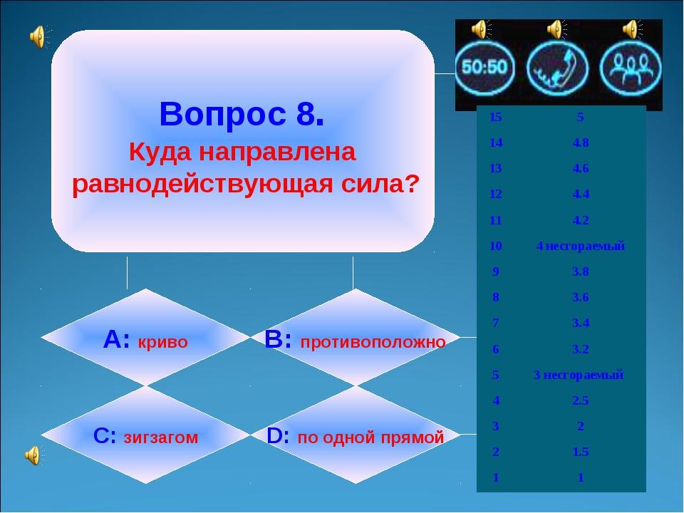 Вопрос 8. Куда направлена равнодействующая сила? А: криво B: противоположно...